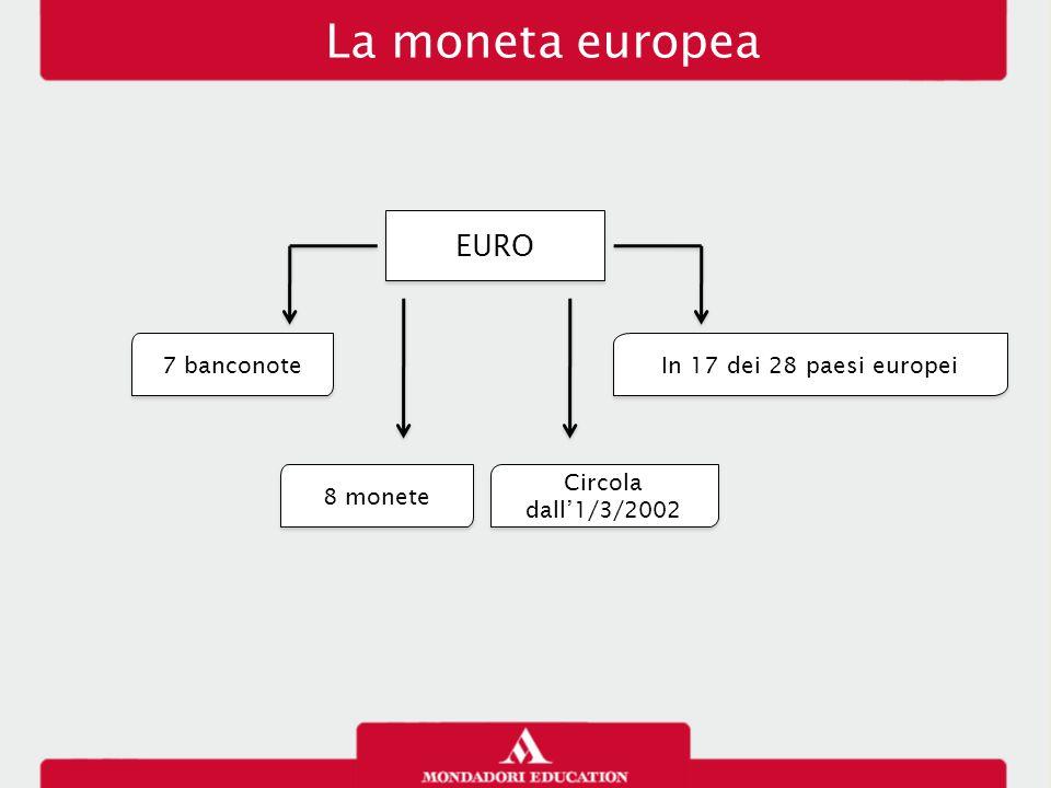 La moneta europea EURO 7 banconote In 17 dei 28 paesi europei 8 monete
