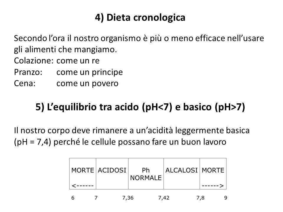 5) L'equilibrio tra acido (pH<7) e basico (pH>7)