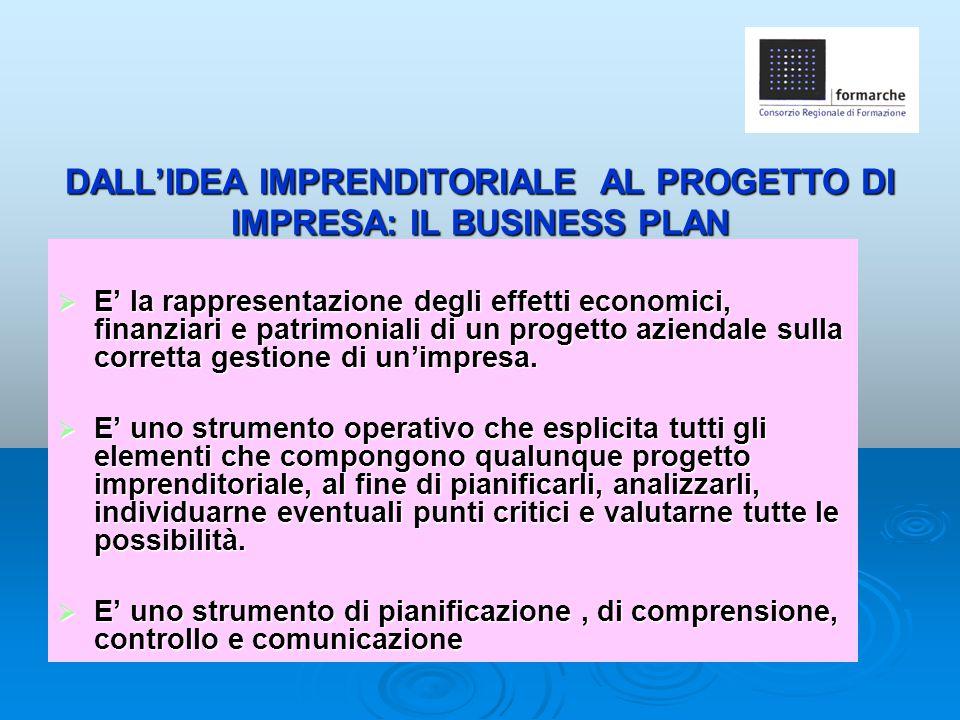 DALL'IDEA IMPRENDITORIALE AL PROGETTO DI IMPRESA: IL BUSINESS PLAN