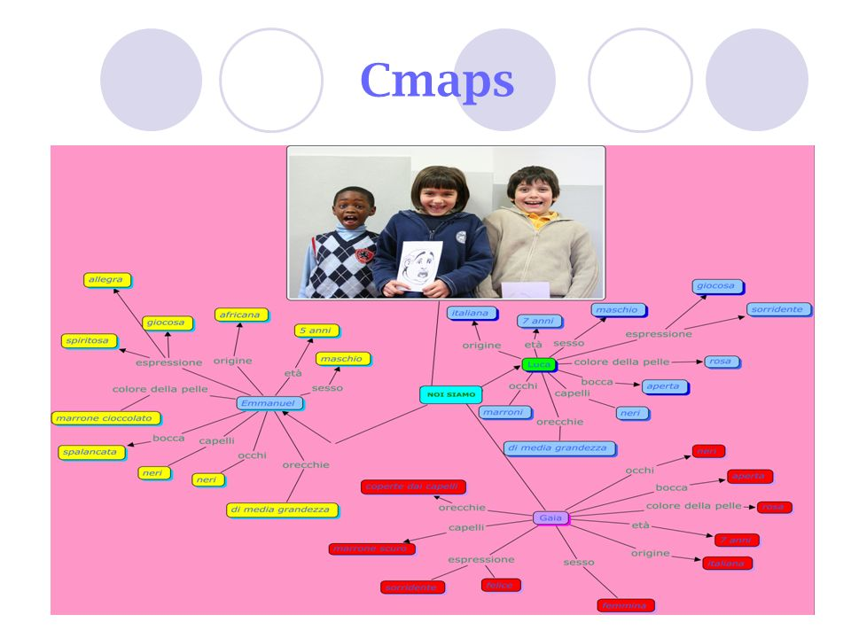 Cmaps