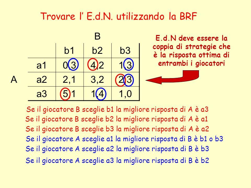 Trovare l' E.d.N. utilizzando la BRF B b1 b2 b3 a1 0,3 4,2 1,3 A a2