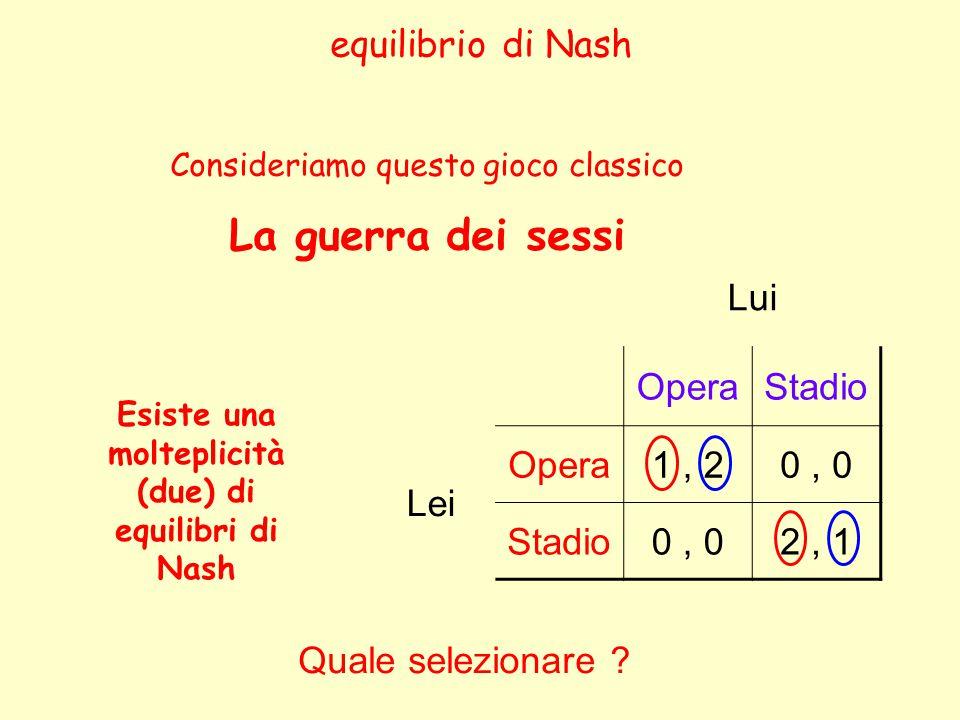 Esiste una molteplicità (due) di equilibri di Nash