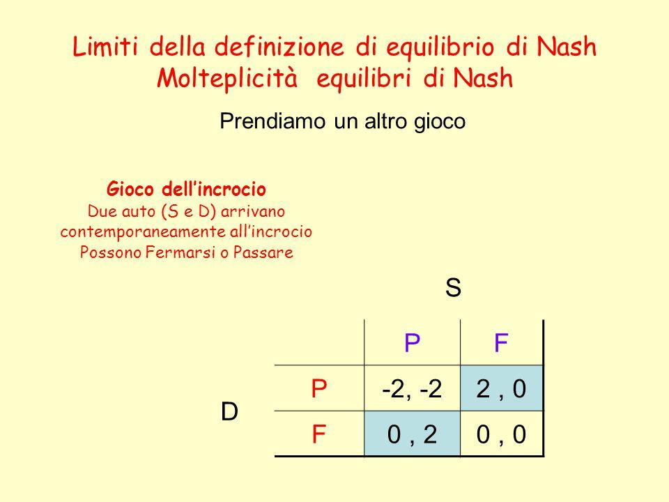 Limiti della definizione di equilibrio di Nash Molteplicità equilibri di Nash