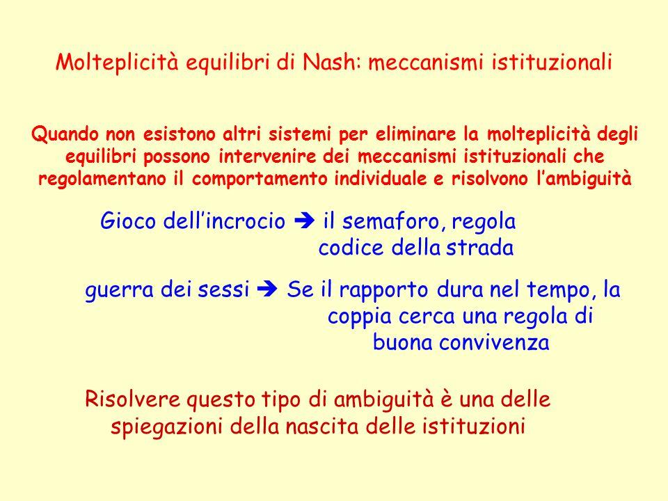 Molteplicità equilibri di Nash: meccanismi istituzionali