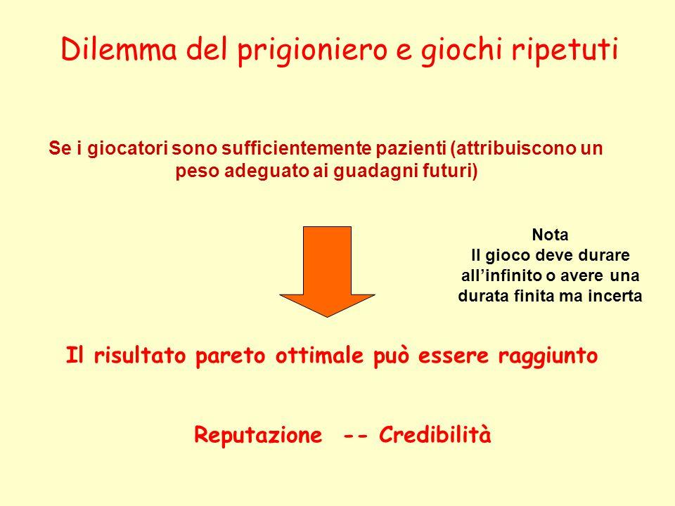 Dilemma del prigioniero e giochi ripetuti