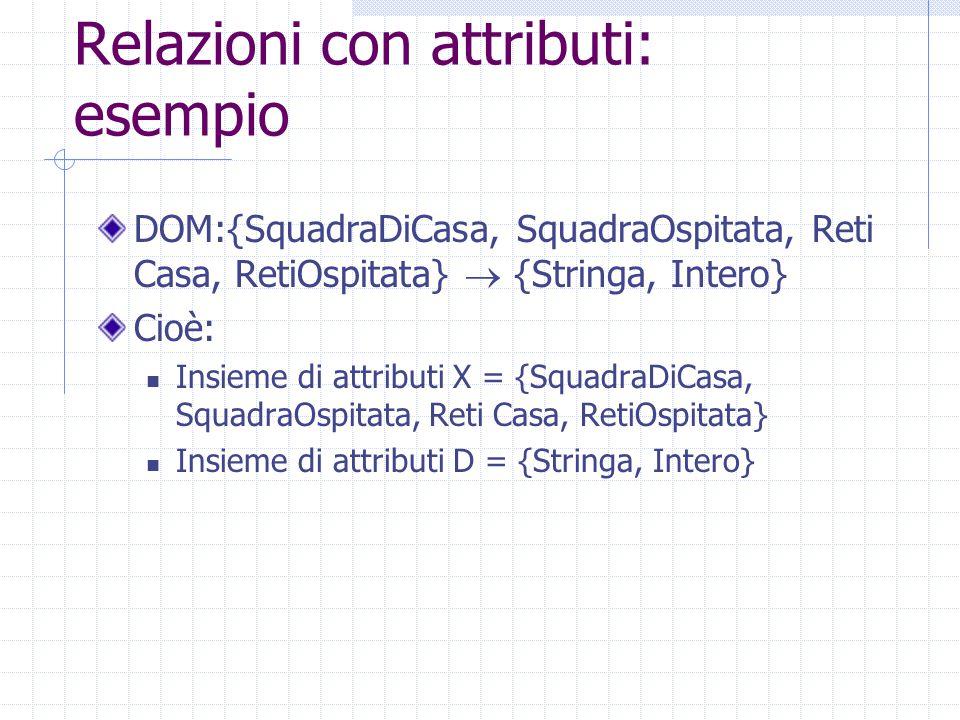 Relazioni con attributi: esempio