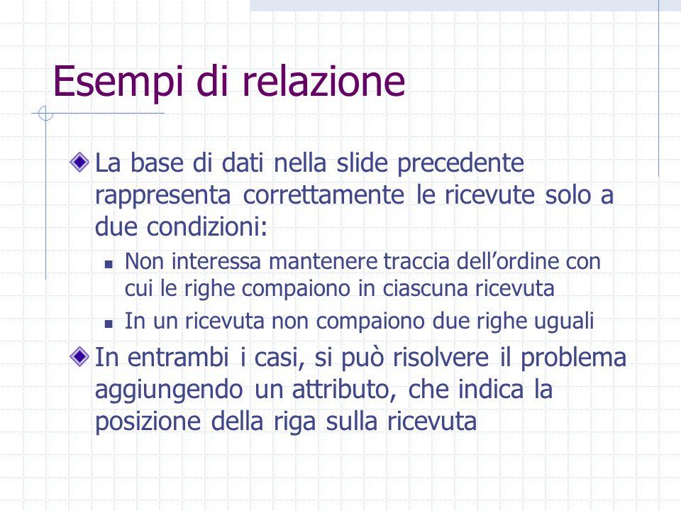 Esempi di relazione La base di dati nella slide precedente rappresenta correttamente le ricevute solo a due condizioni: