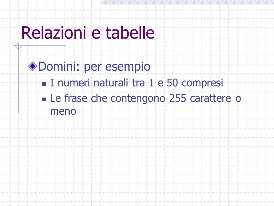 Relazioni e tabelle Domini: per esempio