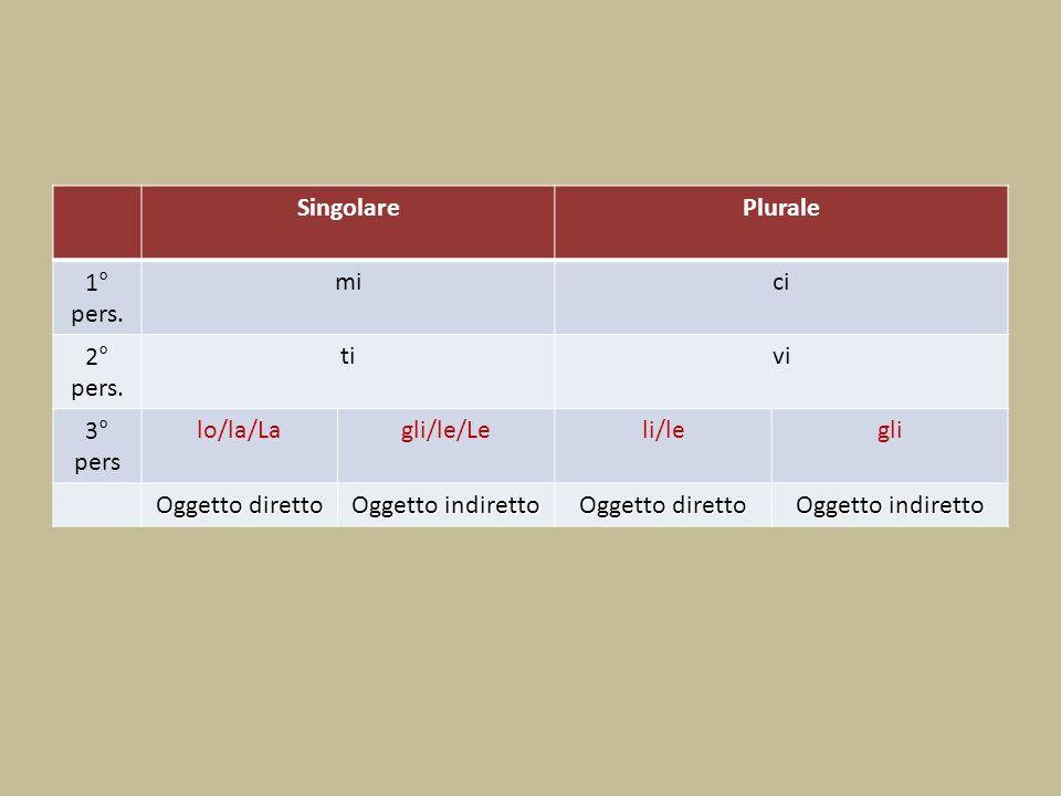 Singolare Plurale. 1° pers. mi. ci. 2° pers. ti. vi. 3° pers. lo/la/La. gli/le/Le. li/le.