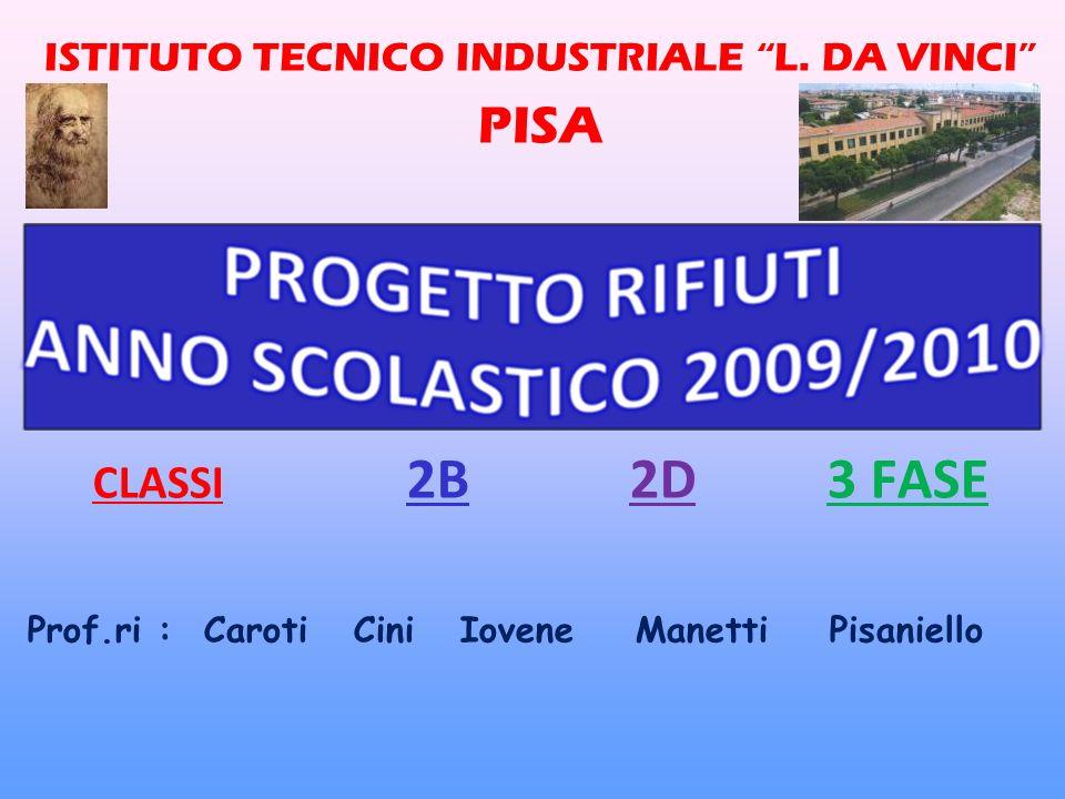ISTITUTO TECNICO INDUSTRIALE L. DA VINCI