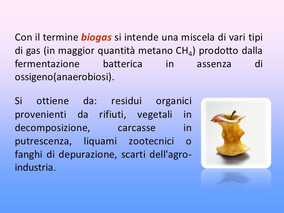 Con il termine biogas si intende una miscela di vari tipi di gas (in maggior quantità metano CH4) prodotto dalla fermentazione batterica in assenza di ossigeno(anaerobiosi).