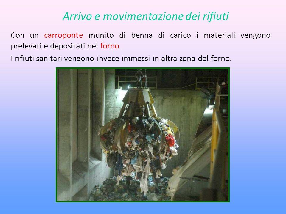 Arrivo e movimentazione dei rifiuti