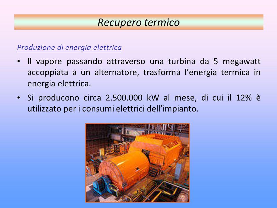 Recupero termico Produzione di energia elettrica.