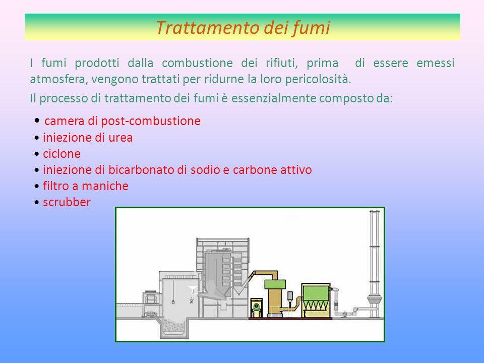 Trattamento dei fumi camera di post-combustione