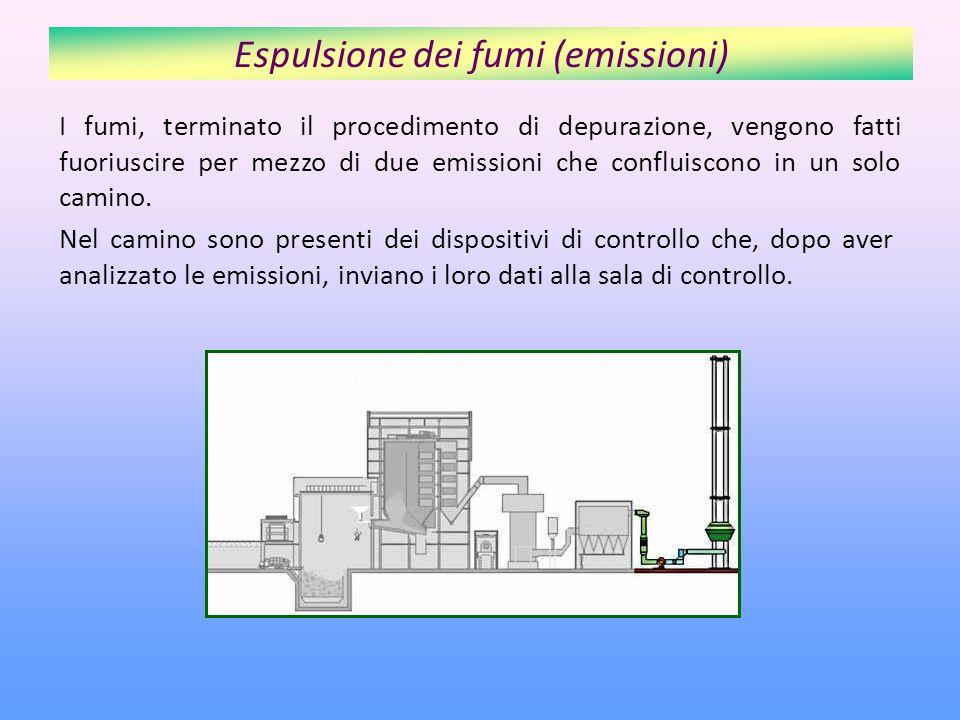 Espulsione dei fumi (emissioni)