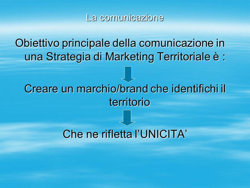 Creare un marchio/brand che identifichi il territorio