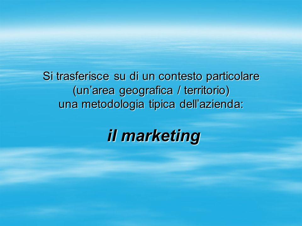 il marketing Si trasferisce su di un contesto particolare