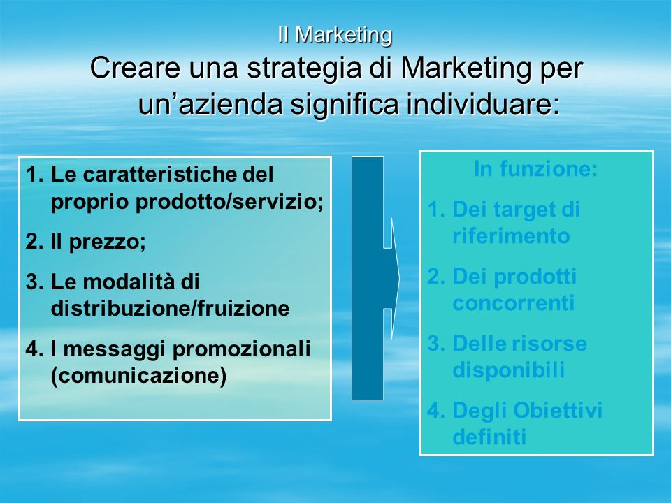 Il Marketing Creare una strategia di Marketing per un'azienda significa individuare: In funzione: Dei target di riferimento.