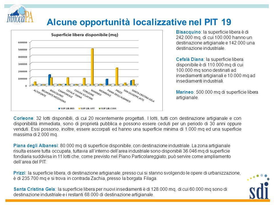 Alcune opportunità localizzative nel PIT 19