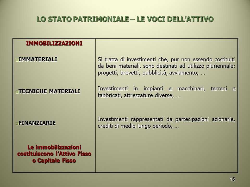LO STATO PATRIMONIALE – LE VOCI DELL'ATTIVO