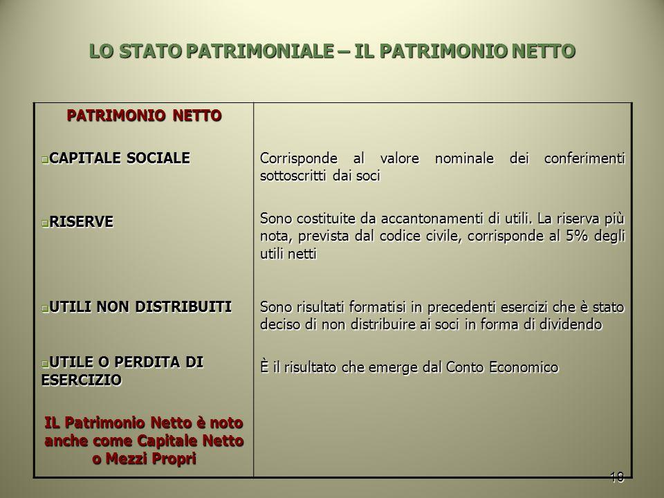 LO STATO PATRIMONIALE – IL PATRIMONIO NETTO