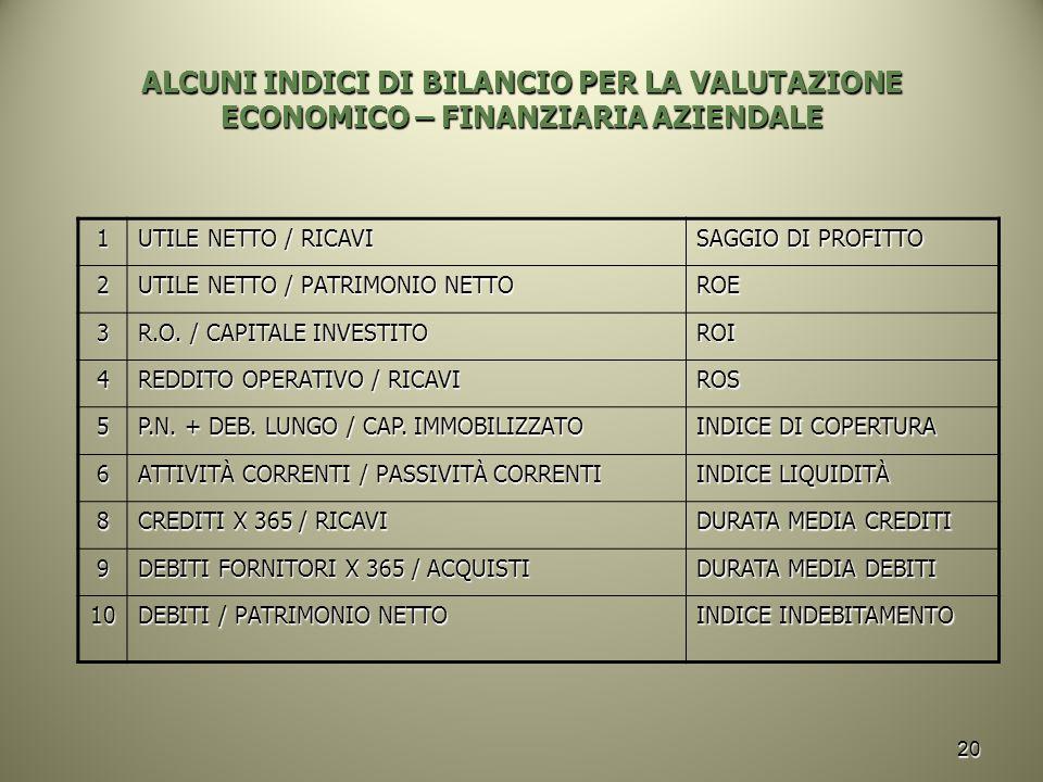 ALCUNI INDICI DI BILANCIO PER LA VALUTAZIONE ECONOMICO – FINANZIARIA AZIENDALE