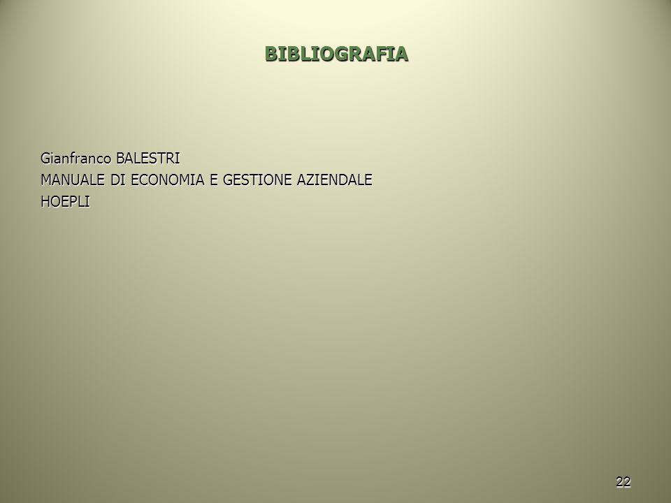BIBLIOGRAFIA Gianfranco BALESTRI MANUALE DI ECONOMIA E GESTIONE AZIENDALE HOEPLI