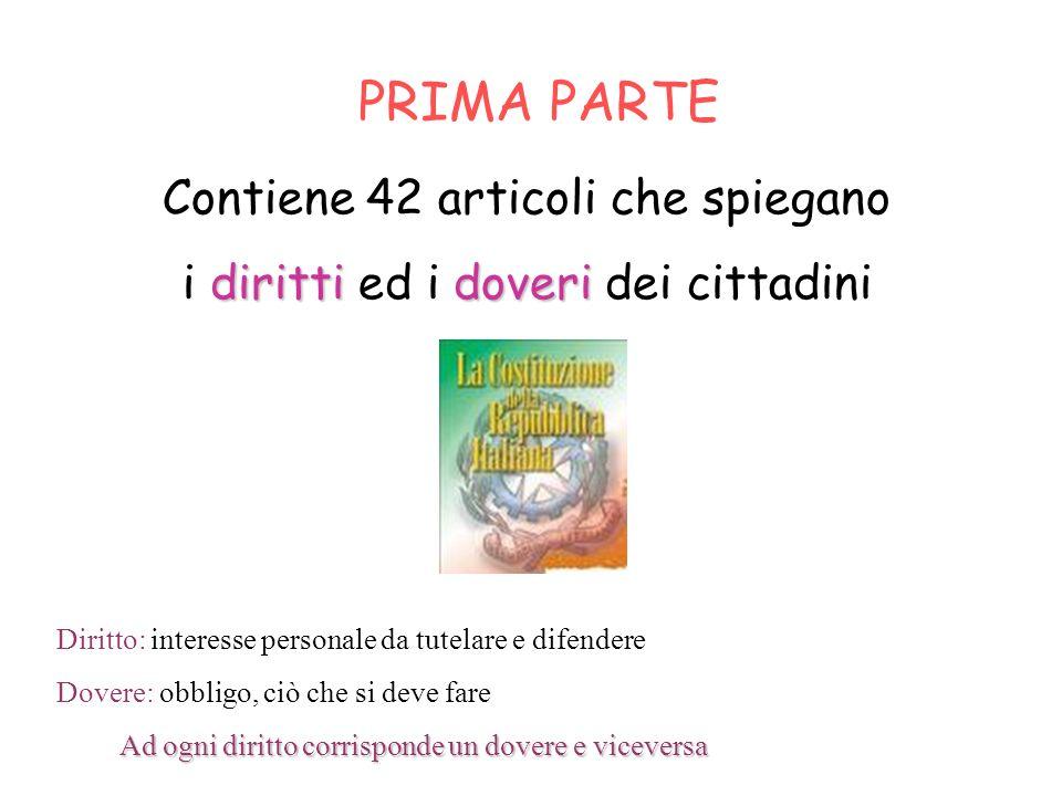 PRIMA PARTE Contiene 42 articoli che spiegano