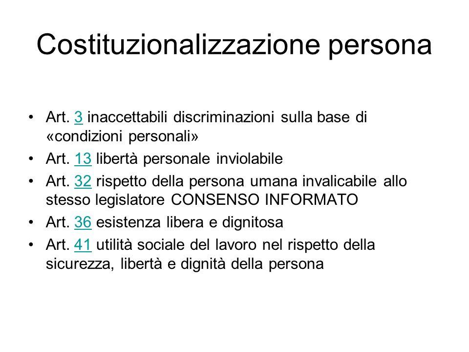 Costituzionalizzazione persona