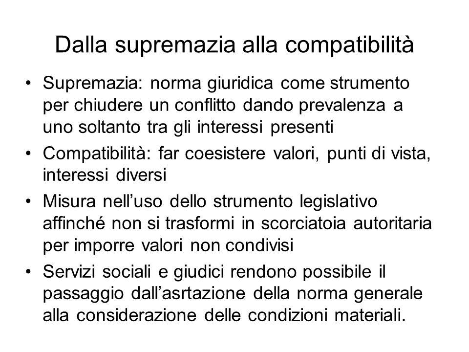 Dalla supremazia alla compatibilità