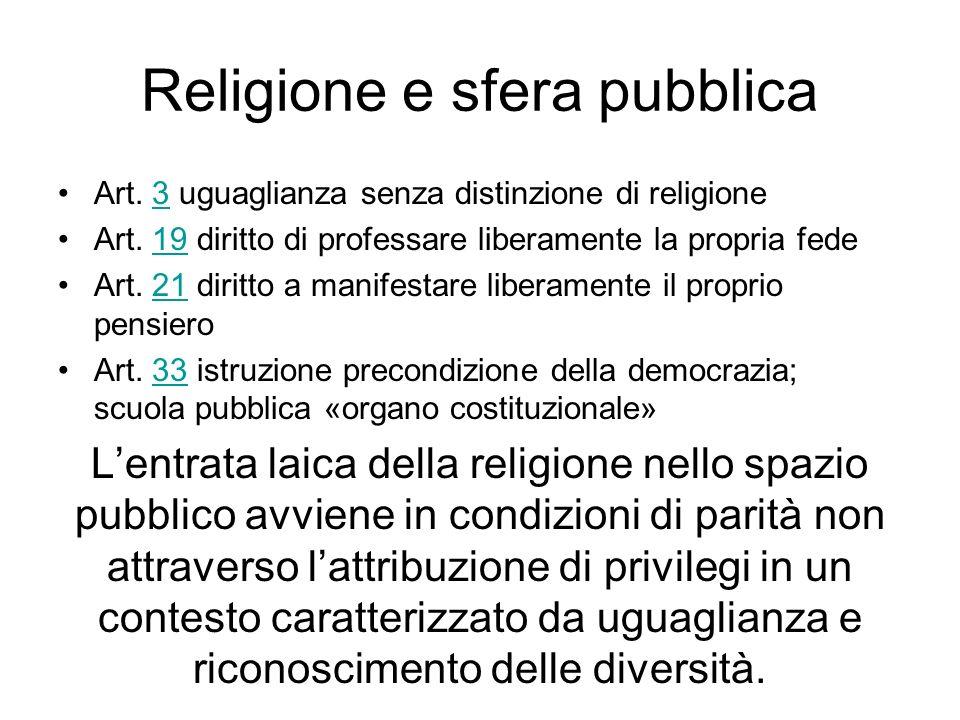 Religione e sfera pubblica