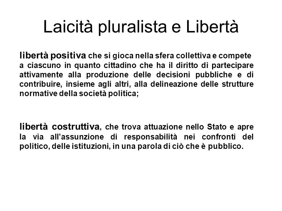 Laicità pluralista e Libertà