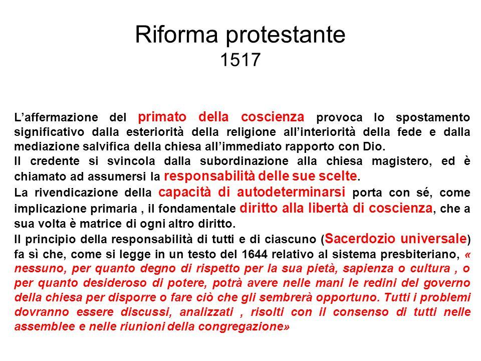Riforma protestante 1517