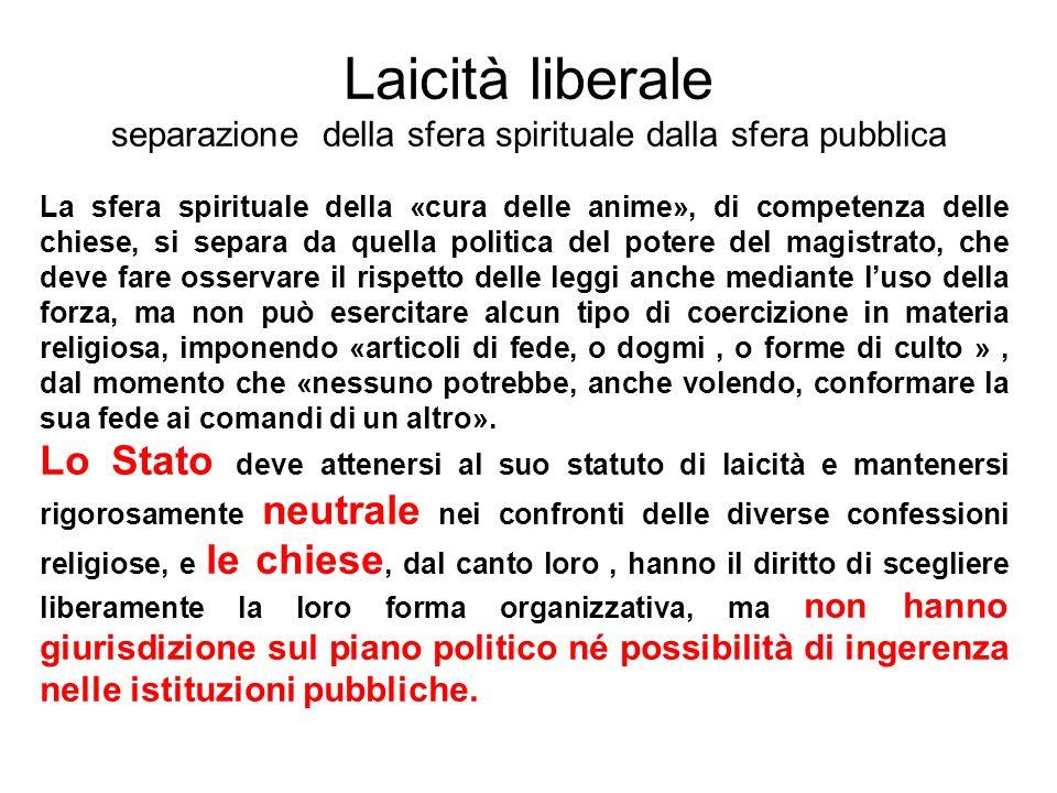 Laicità liberale separazione della sfera spirituale dalla sfera pubblica