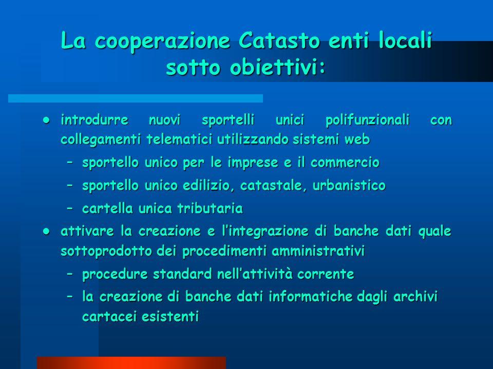 La cooperazione Catasto enti locali sotto obiettivi: