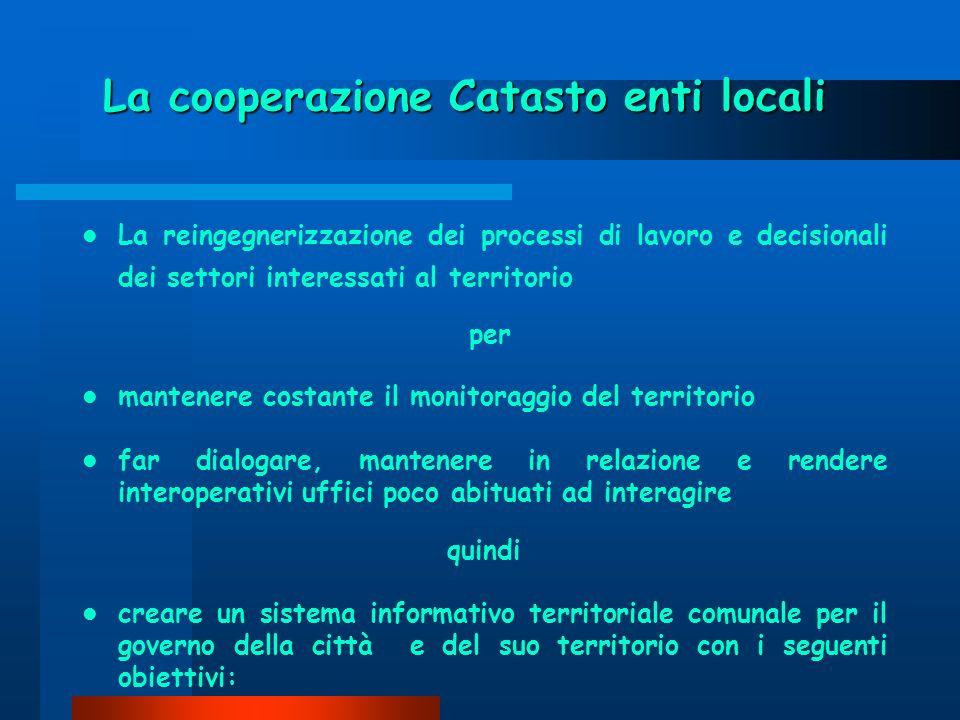 La cooperazione Catasto enti locali