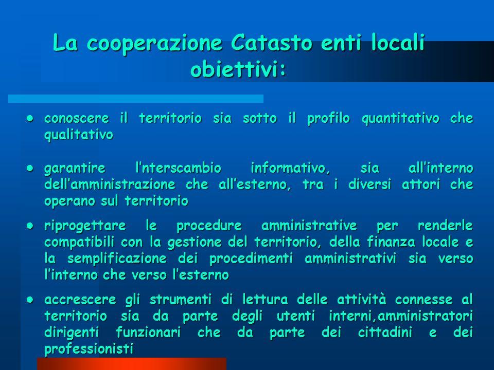 La cooperazione Catasto enti locali obiettivi: