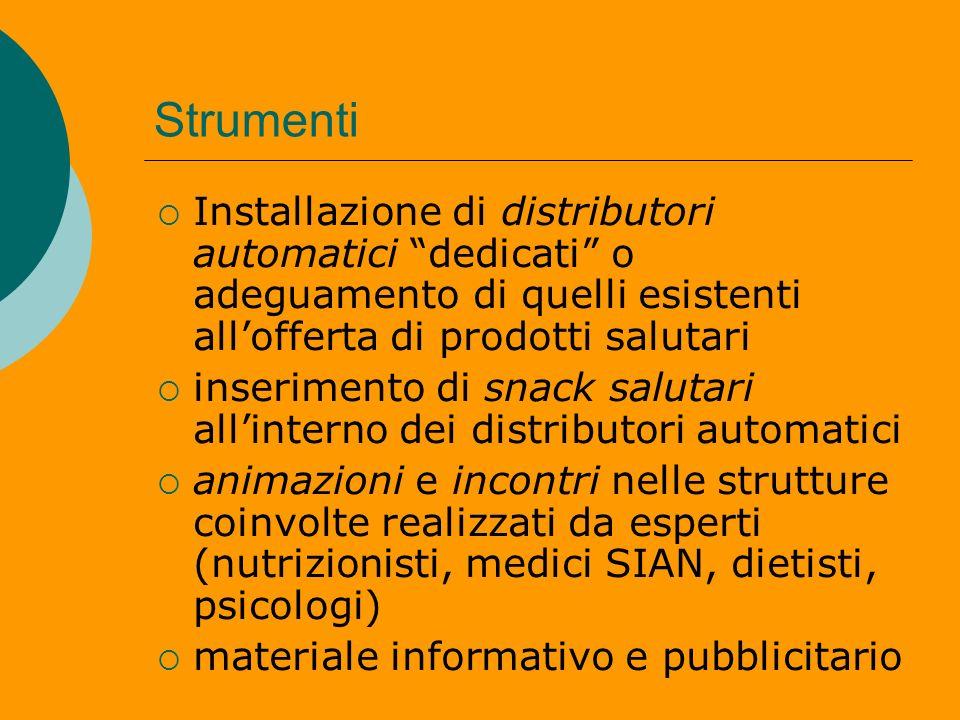 Strumenti Installazione di distributori automatici dedicati o adeguamento di quelli esistenti all'offerta di prodotti salutari.