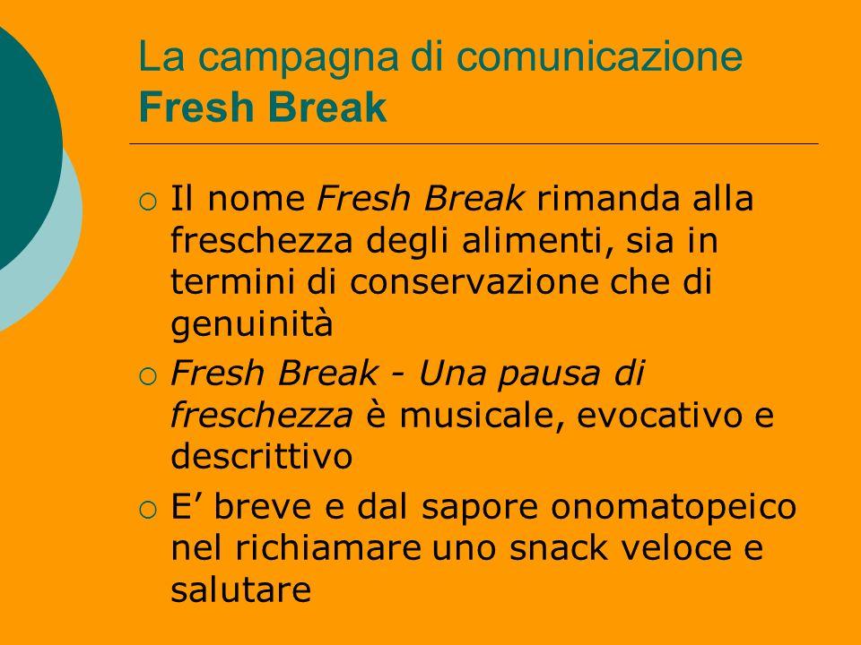 La campagna di comunicazione Fresh Break