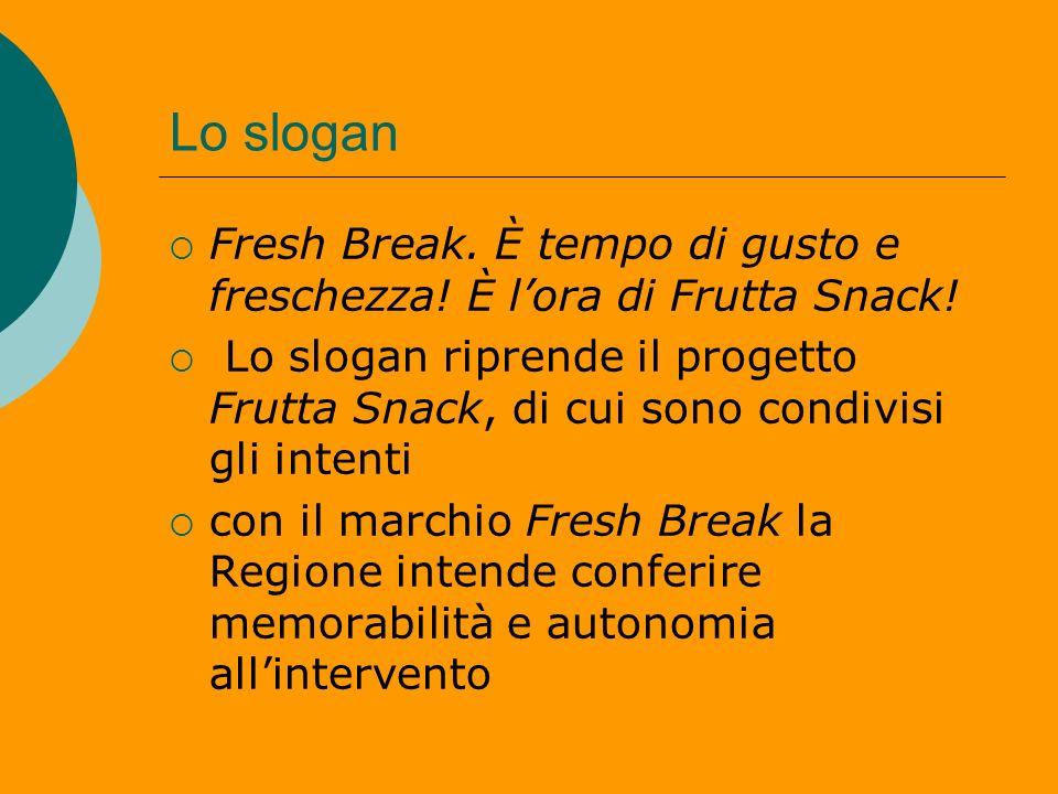 Lo slogan Fresh Break. È tempo di gusto e freschezza! È l'ora di Frutta Snack!