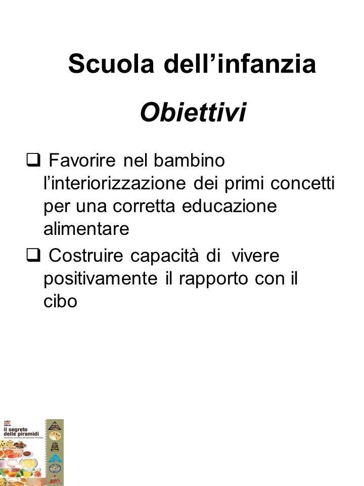 Scuola dell'infanzia Obiettivi
