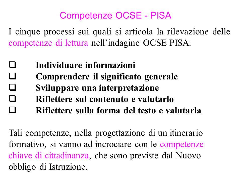 Competenze OCSE - PISAI cinque processi sui quali si articola la rilevazione delle competenze di lettura nell'indagine OCSE PISA: