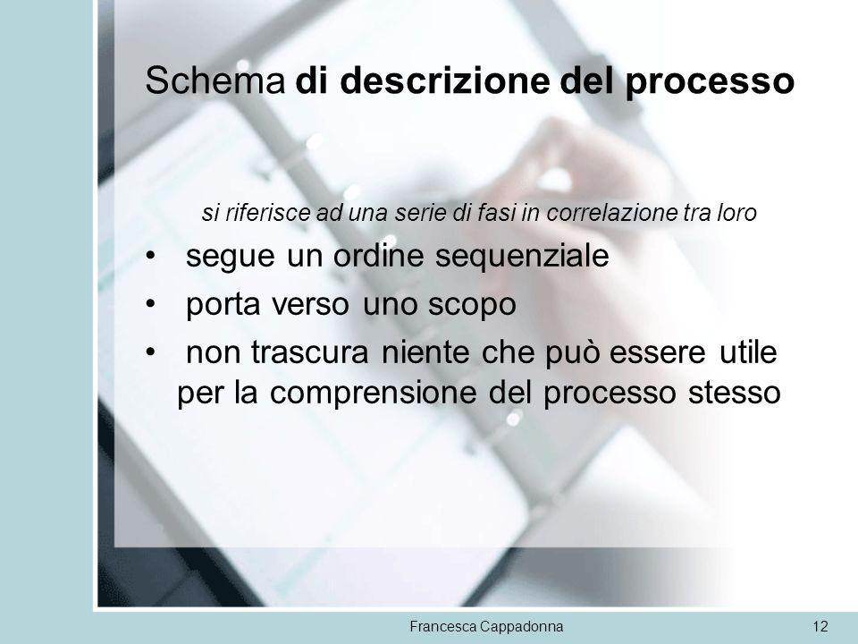 Schema di descrizione del processo