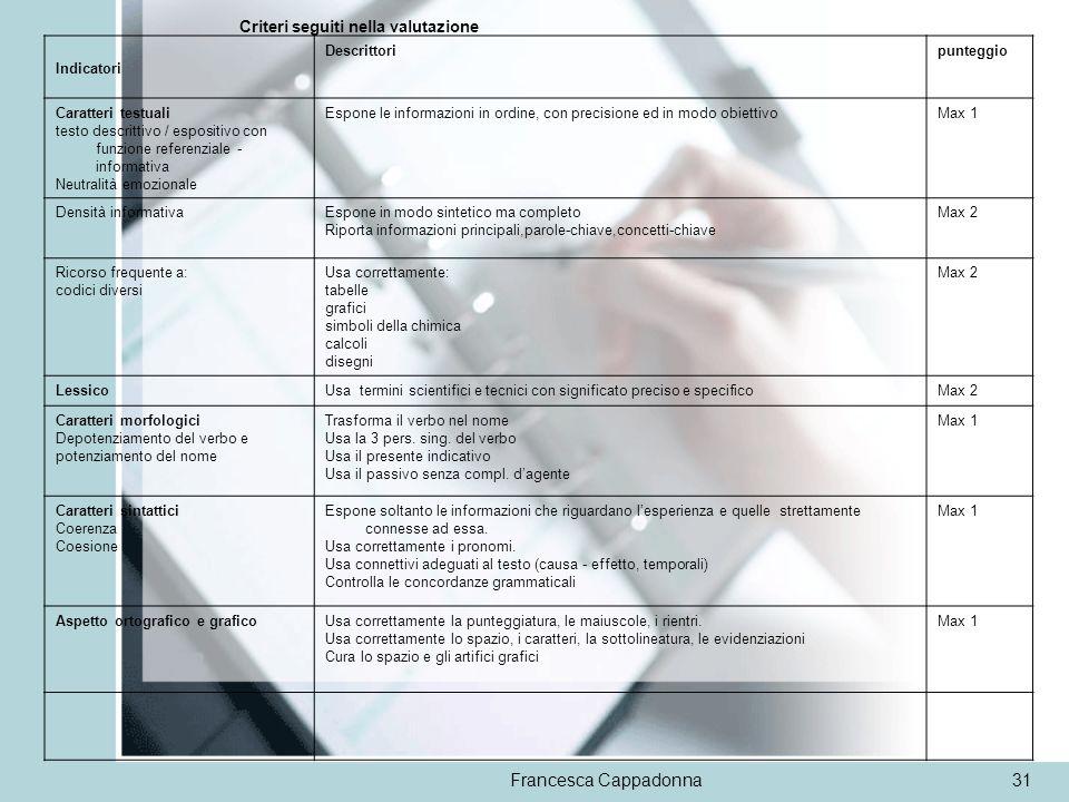 Francesca Cappadonna Criteri seguiti nella valutazione Indicatori