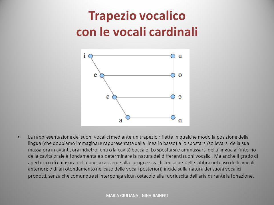 Trapezio vocalico con le vocali cardinali