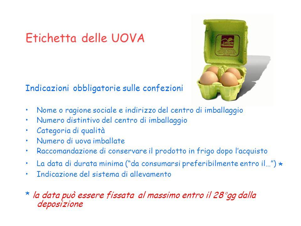 Etichetta delle UOVA Indicazioni obbligatorie sulle confezioni