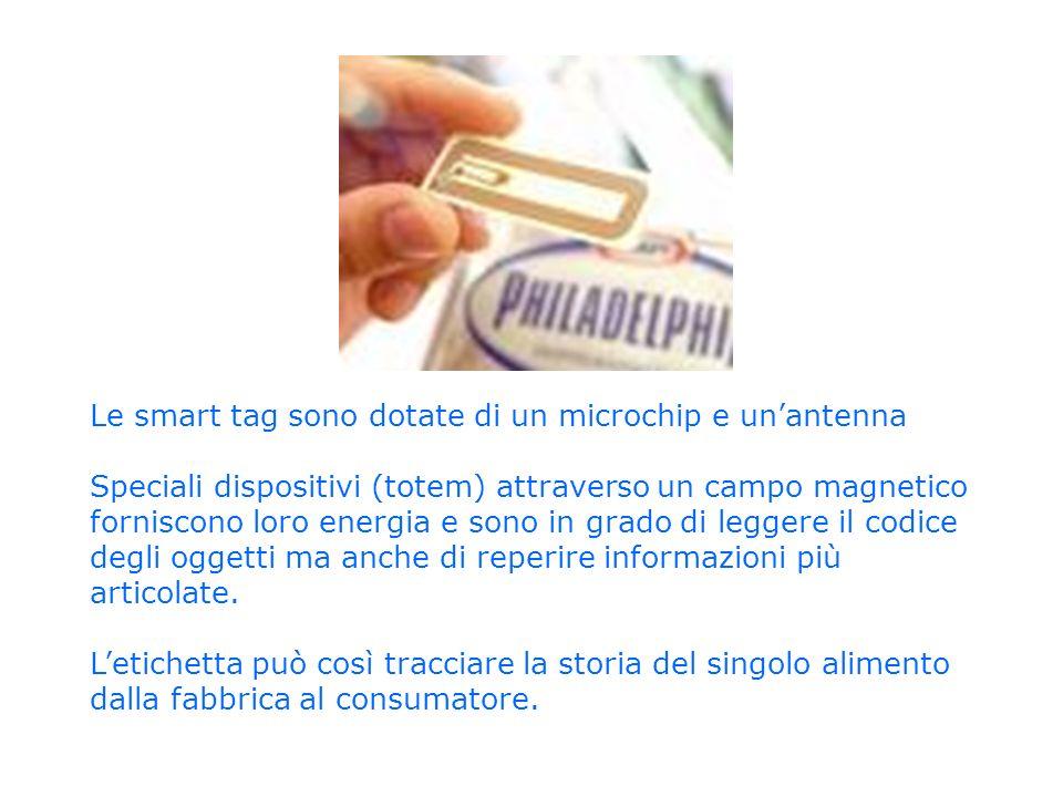 Le smart tag sono dotate di un microchip e un'antenna