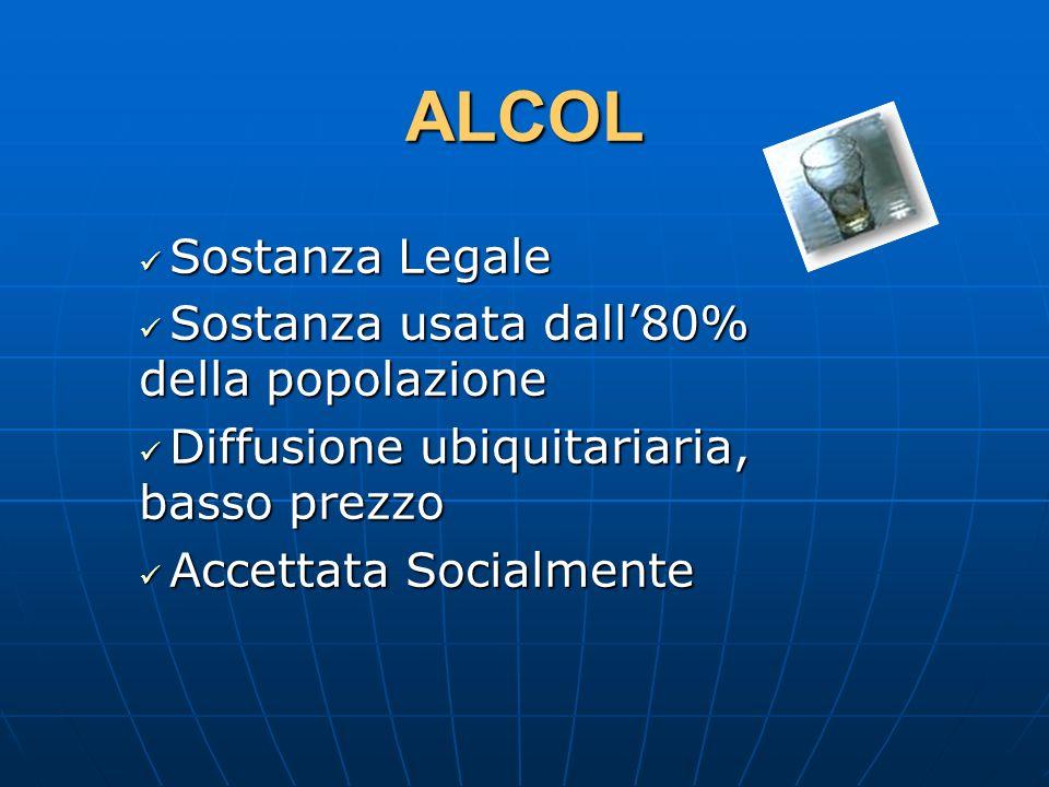 ALCOL Sostanza Legale Sostanza usata dall'80% della popolazione
