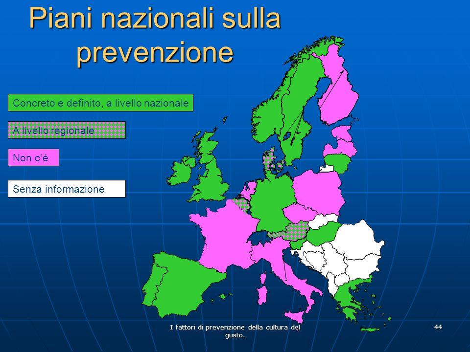 Piani nazionali sulla prevenzione