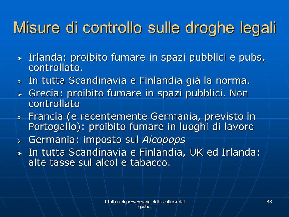 Misure di controllo sulle droghe legali